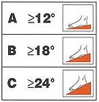 Керамос - классификация керамогранита с противоскользящей поверхностью